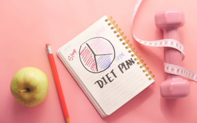 Food and Body Freedom #13 The Dieting Cycle And How To Get Out